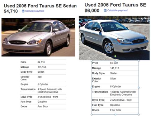 Taurus Compare